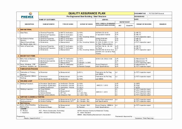 26 Quality Control Plan Template Qa Plan Example