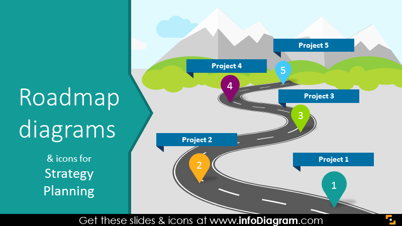 27 Roadmap Diagram Ppt Templates for Project Strategy Planning