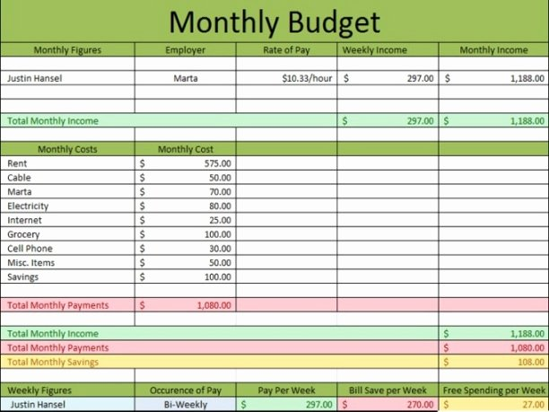 28 Of Monthly Spreadsheet Template