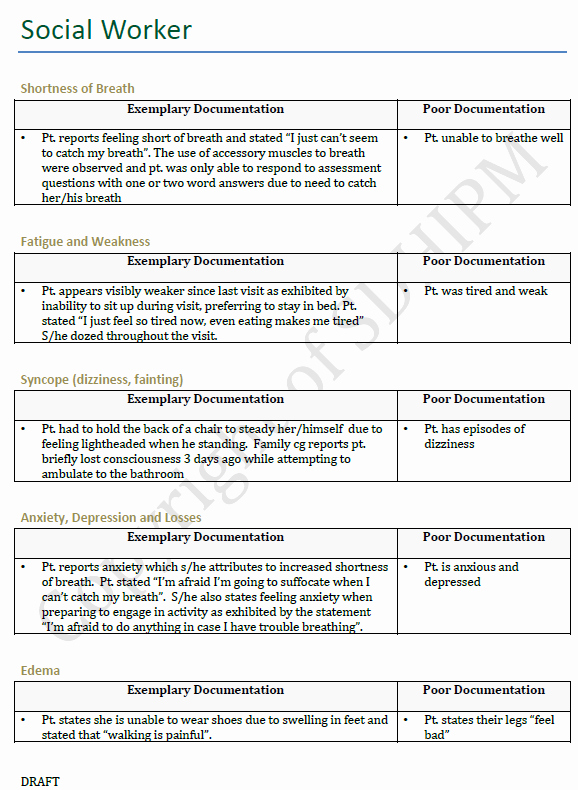 28 Of Nursing Documentation Examples Template