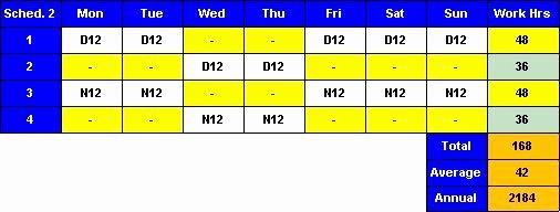 3 Crew 12 Hour Shift Schedule