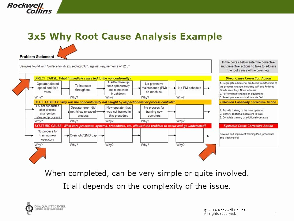 "3 Legged ""5 why"" Root Cause Analysis Ppt Video Online"