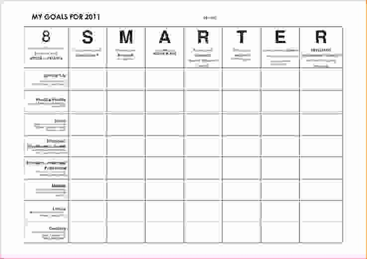 3 Smart Action Plan Templatereport Template Document
