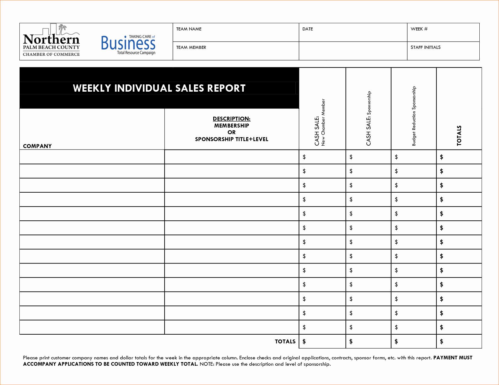 3 Weekly Sales Report Templatereport Template Document