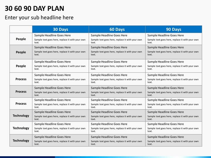 30 60 90 Day Plan Template Free