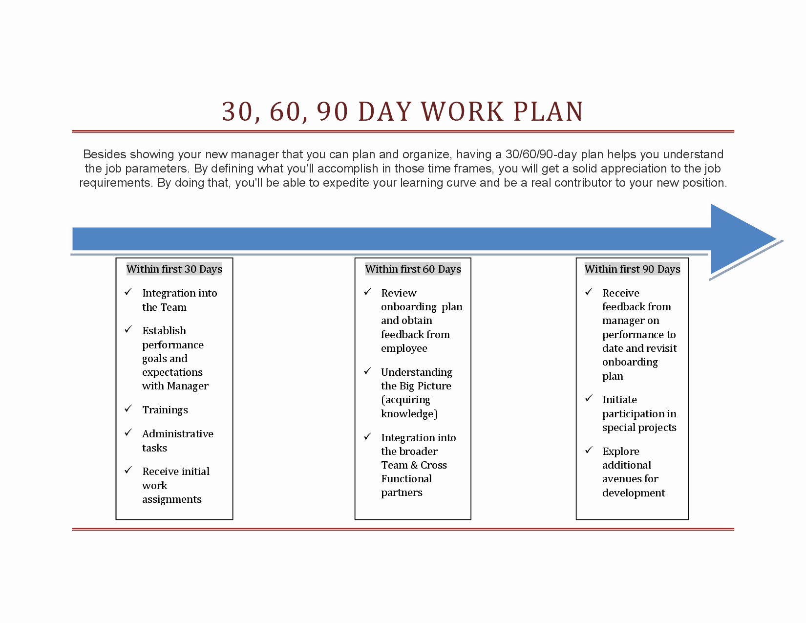 30 60 90 Day Work Plan Template Pdf by Tinammckenna