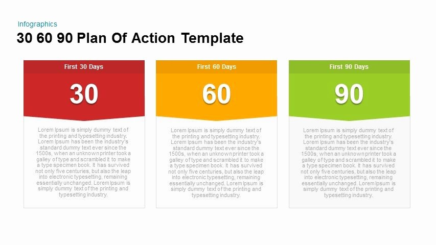 30 60 90 Plan Action Powerpoint and Keynote Template