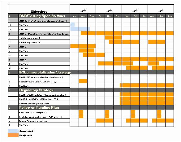 30 Gantt Chart Templates Doc Pdf Excel