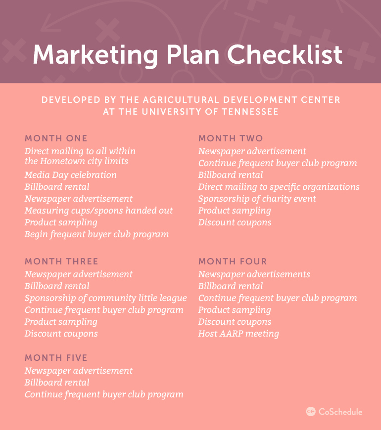 30 Marketing Plan Samples and 7 Templates to Build Your