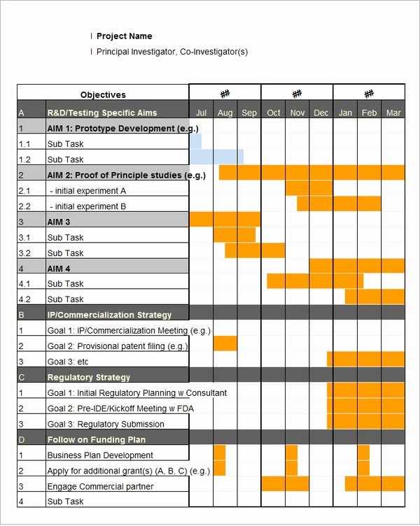 31 Gantt Chart Excel Templates Free Excel Powerpoint formats