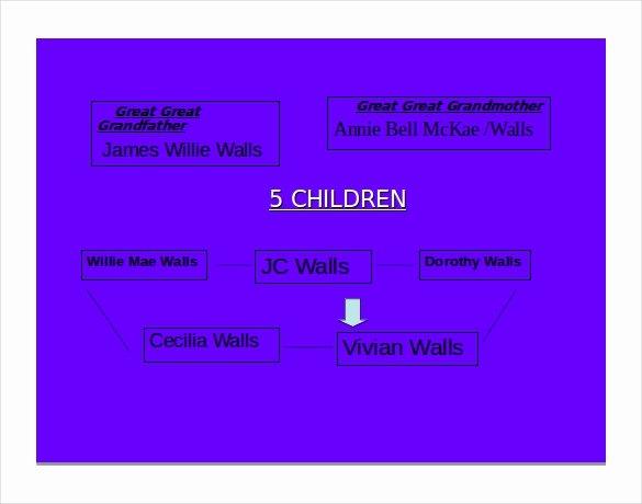 34 Family Tree Templates Pdf Doc Excel Psd