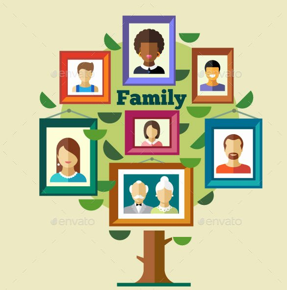 34 Family Tree Templates Pdf Doc Excel Psd