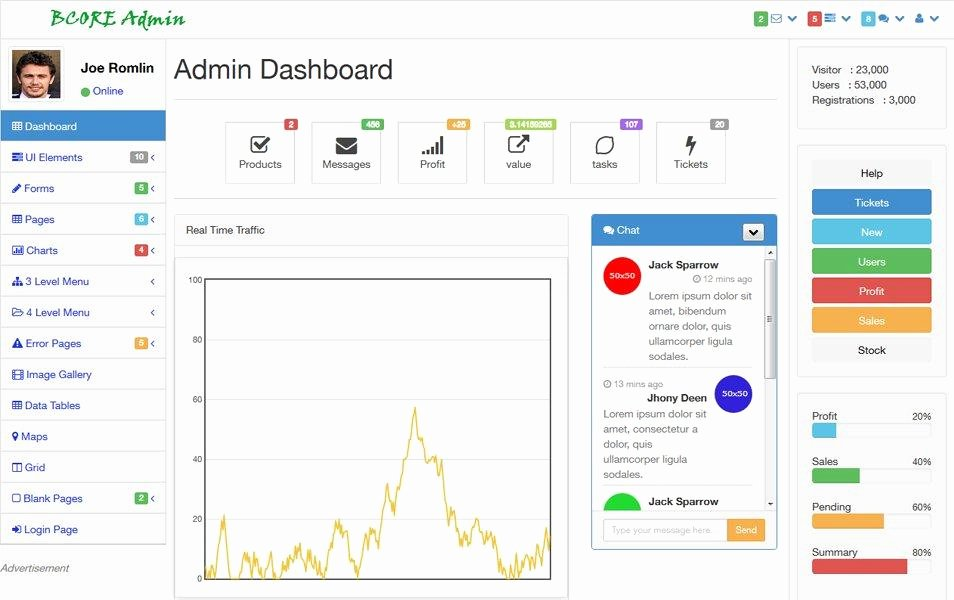 35 Best & Free Bootstrap Admin Templates