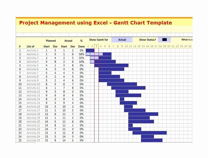 36 Free Gantt Chart Templates Excel Powerpoint Word