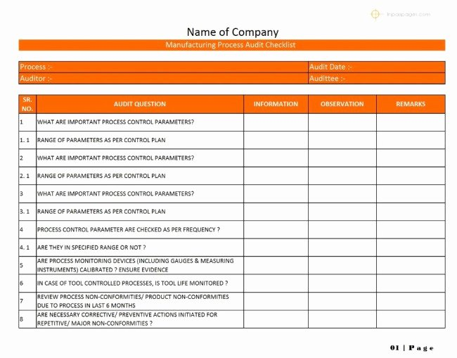 38 Brilliant Template Samples for Audits Thogati