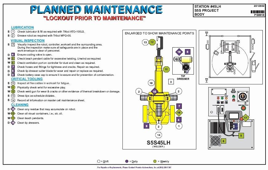 38 Maintenance Procedure Template 37 Best Standard