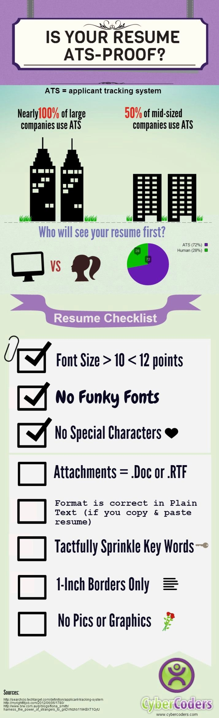39 Best Images About Work Letter On Pinterest