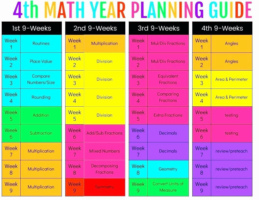 3rd Grade Math Teks Lesson Plans – Aplicacionesblackberry