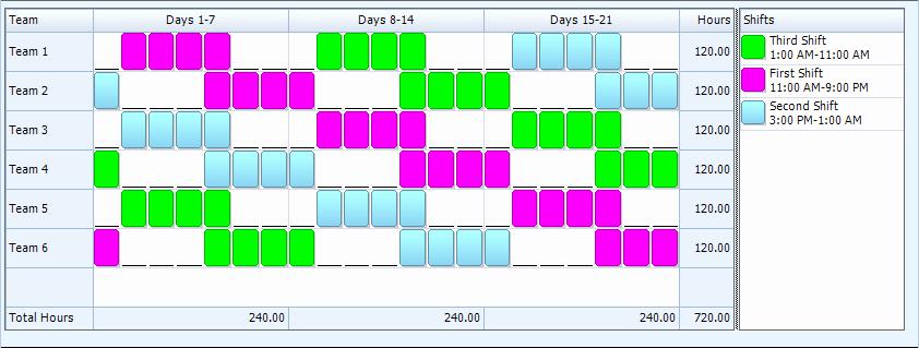 4 3 Ten Hour Rotating Shift Schedule