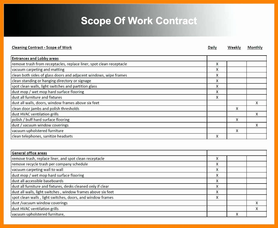 4 5 Scope Of Works Construction Template