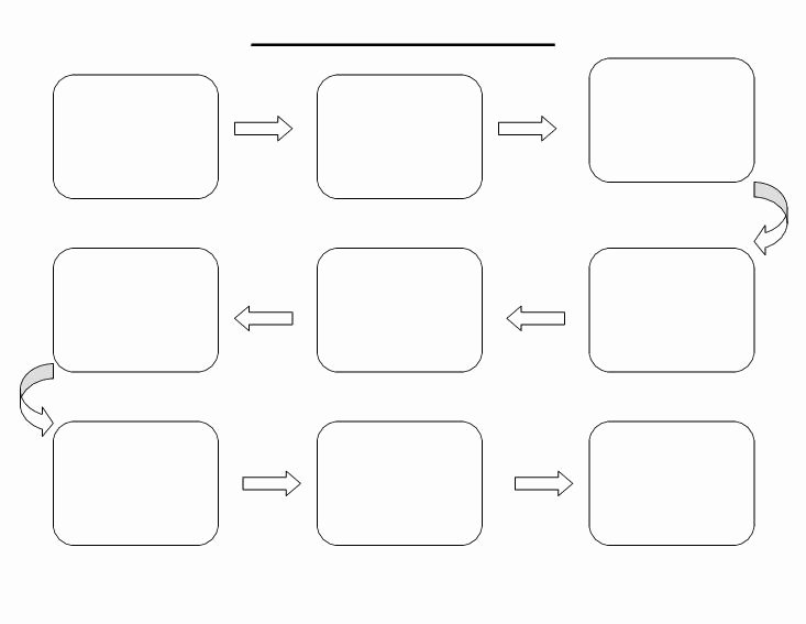 4 Best Of Free Printable Flow Chart organizer
