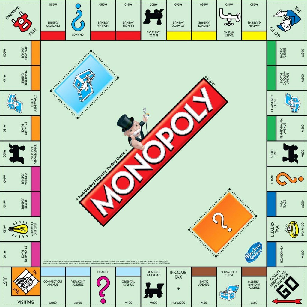 4 Best Of Free Printable Monopoly Board Game