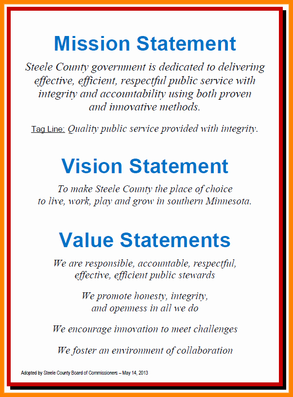 4 Examples Of A Personal Vision Statement