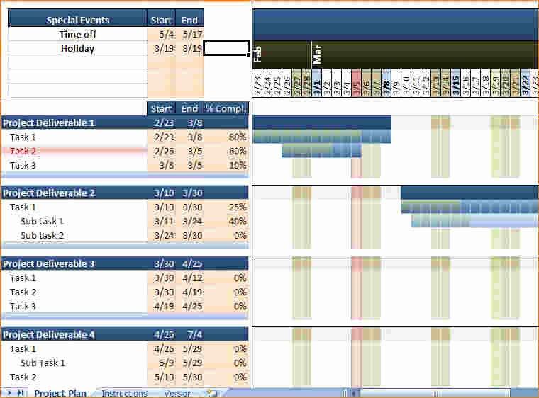 4 Free Excel Gantt Chart Template