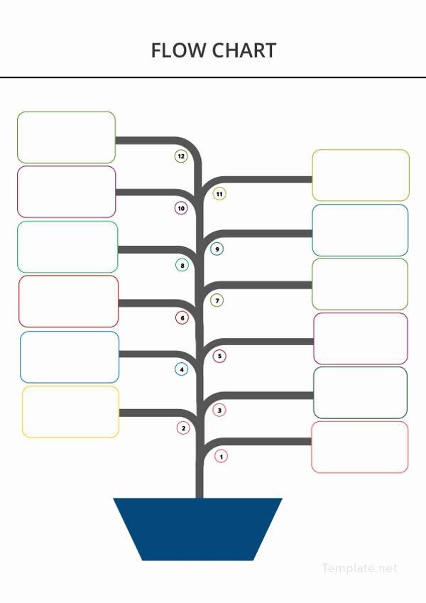 40 Flow Chart Templates Doc Pdf Excel Psd Ai Eps
