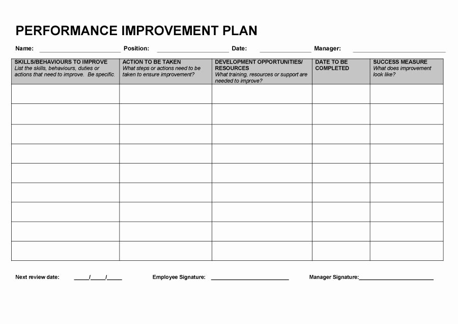 40 Performance Improvement Plan Templates & Examples