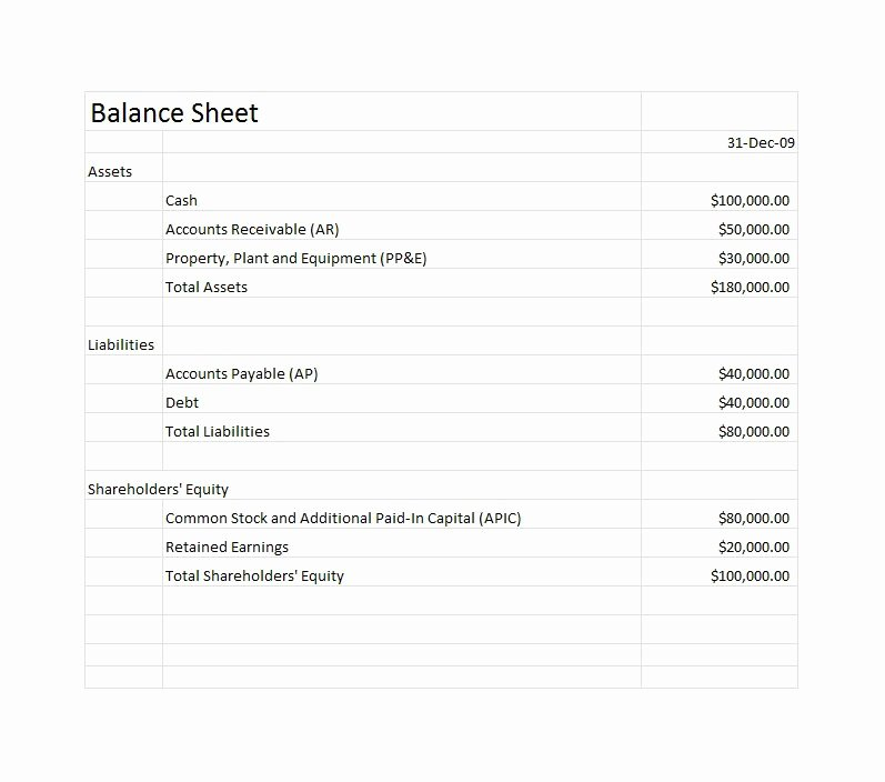 41 Free Balance Sheet Templates & Examples Free Template