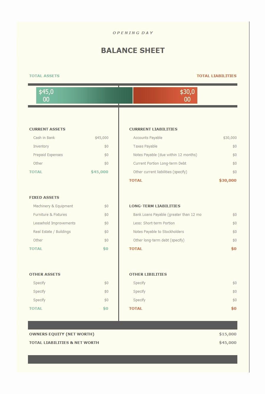 41 Free Balance Sheet Templates & Examples Free Template