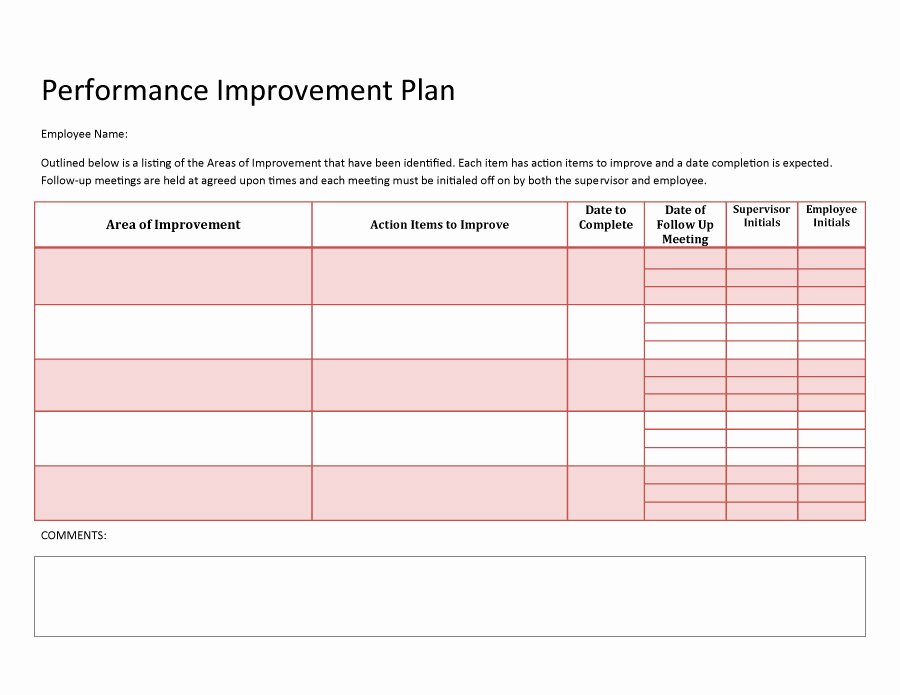41 Free Performance Improvement Plan Templates & Examples