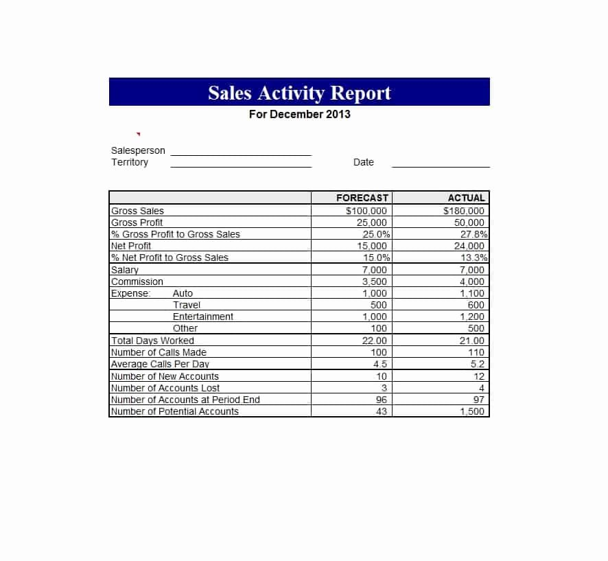 45 Sales Report Templates [daily Weekly Monthly Salesman