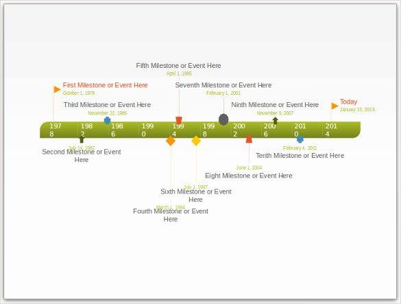 47 Blank Timeline Templates Psd Doc Pdf