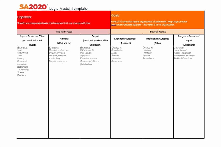 47 Logic Model Templates – Free Word Pdf Documents