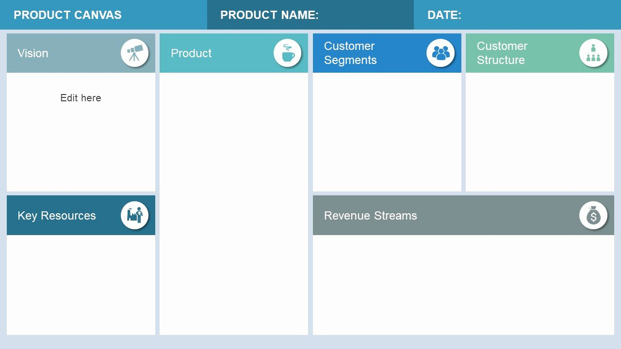 5 Best Editable Business Canvas Templates for Powerpoint