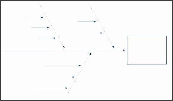 5 Blank ishikawa Diagram Template Sampletemplatess