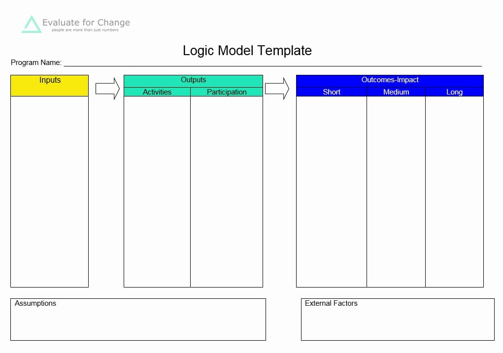 5 Blank Logic Model Templates formats Examples In Word