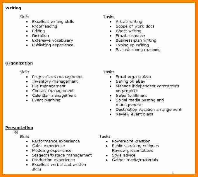 5 Cv Personal Skills