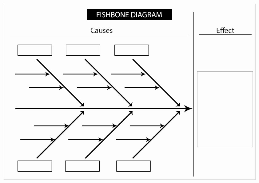 5 Fishbone Diagram Templates Word Excel Templates