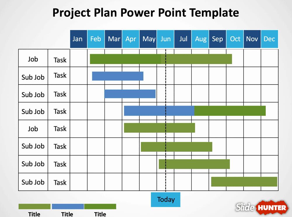 5 Gantt Chart Templates Excel Powerpoint Pdf Google