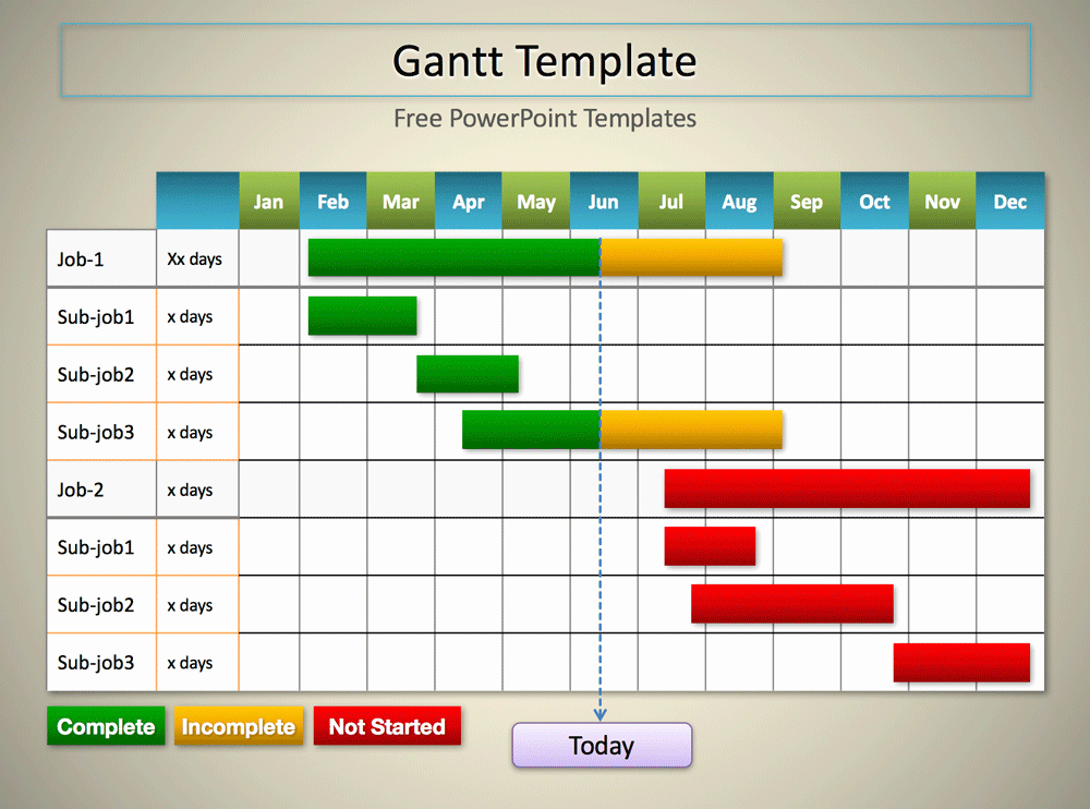 5 Gantt Chart Templates Excel Powerpoint Pdf Google