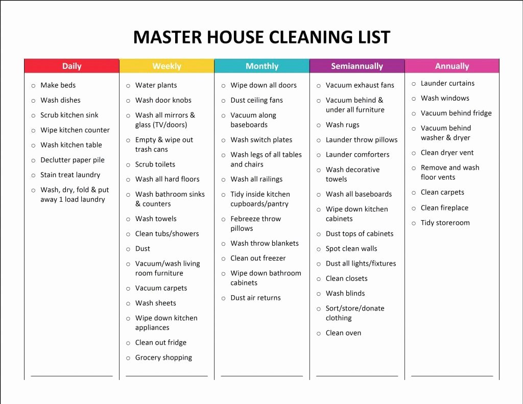 5 House Cleaning List Templates formats Examples In