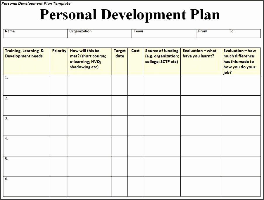 5 Job Action Plan Template Sampletemplatess
