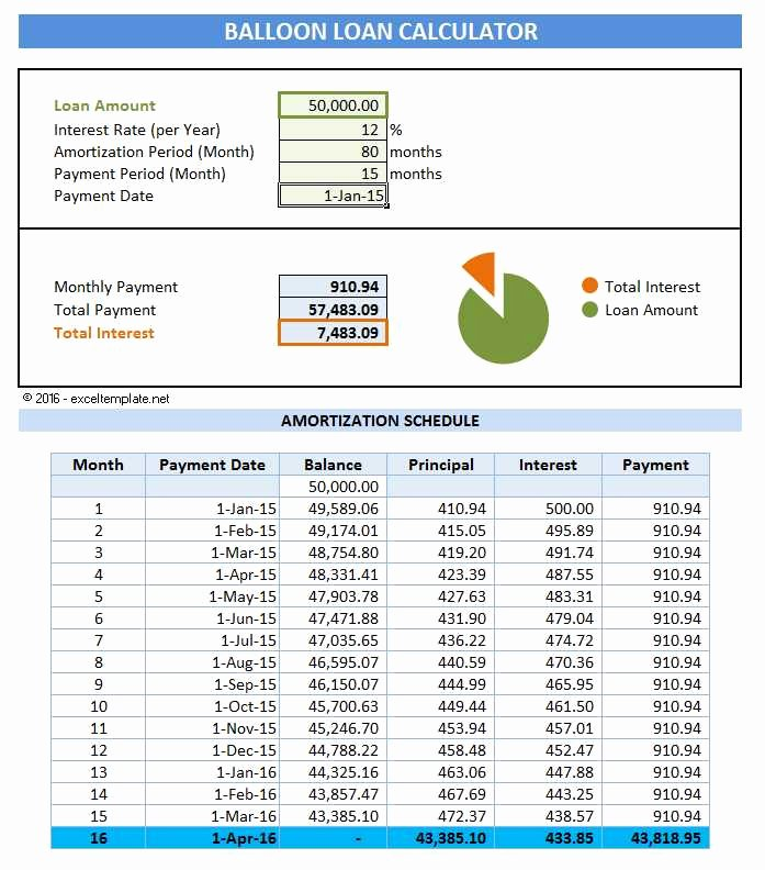 5 Loan Amortization Schedule Calculators