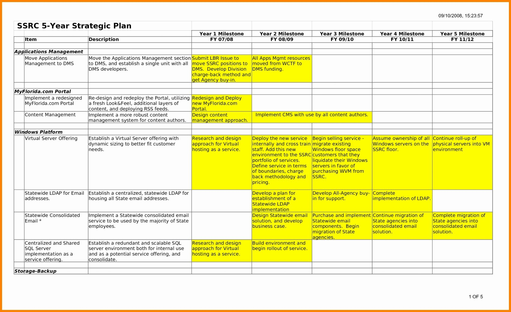 5 Year Business Plan Template – Business form Templates