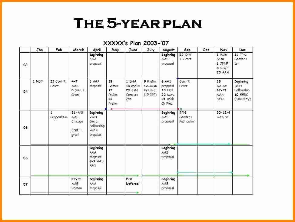 5 Year Strategic Business Plan Template – Business form