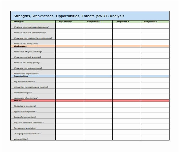 50 Swot Analysis Template Free Word Excel Pdf Ppt