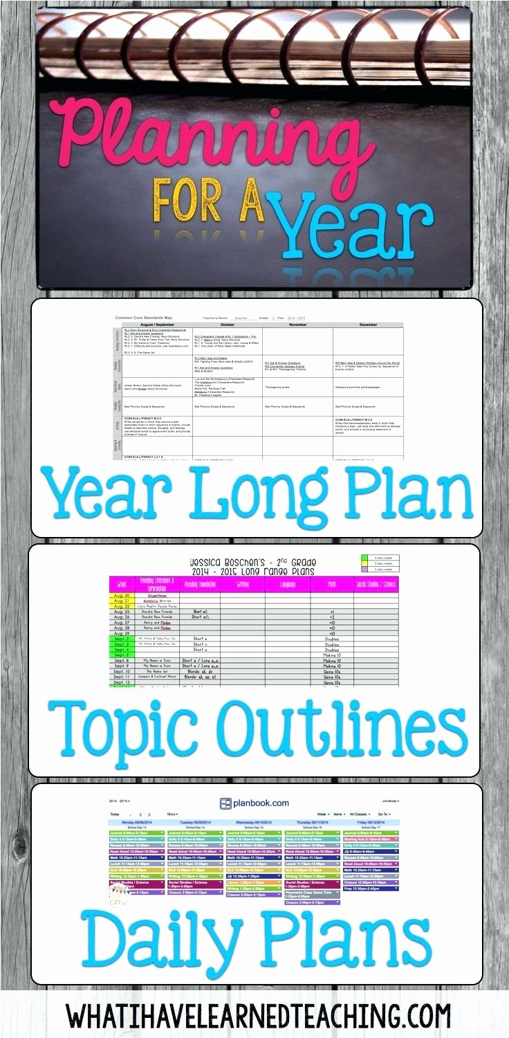 5th Grade social Stu S Teks Lesson Plans
